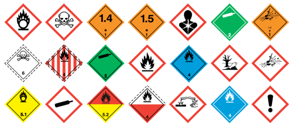 CLP/GHS Labelling – Classification, labelling and packaging of substances and mixtures